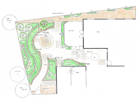 plan drawing of a Rosalind Claire garden